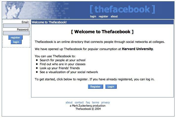 Facebook start page beginning